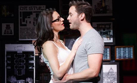 Review: If/Then