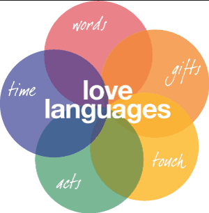 Your Valentine: Know Your Child's Love Language